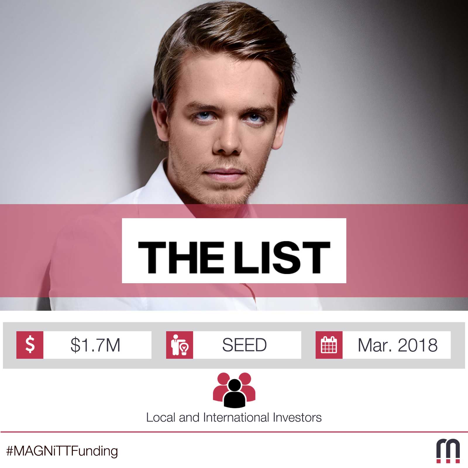 UAE-based e-commerce platform The List raises $1.7M