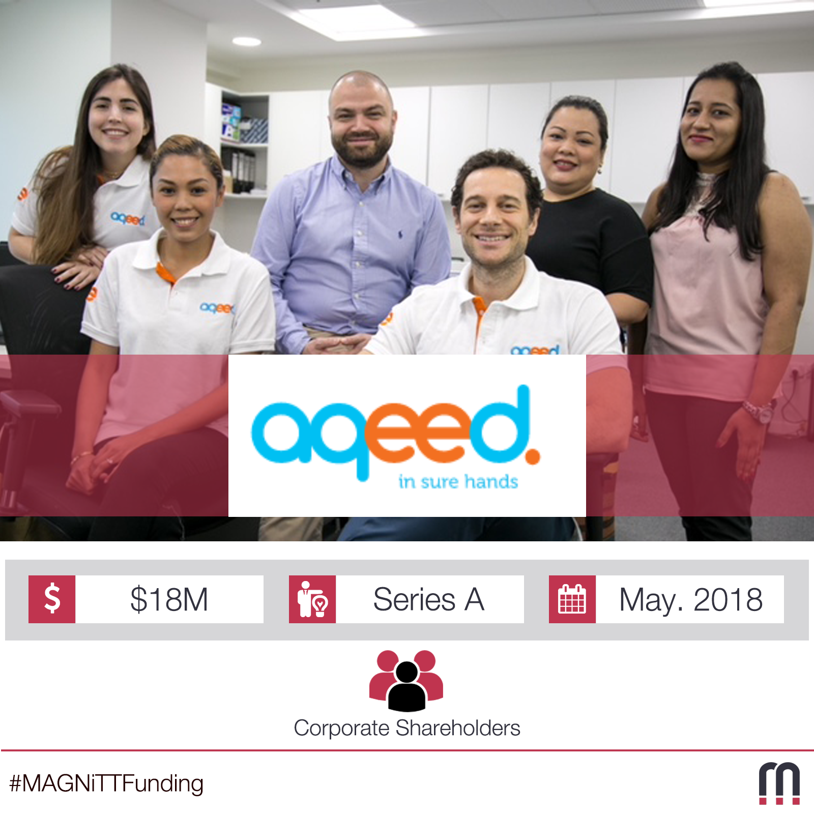 Aqeed.com Founders share Insights on their recent Series A Funding Round