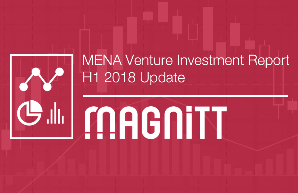 MAGNiTT's MENA Venture Investment Report shows continued growth in investment activity in H1 2018 with a record number of deals