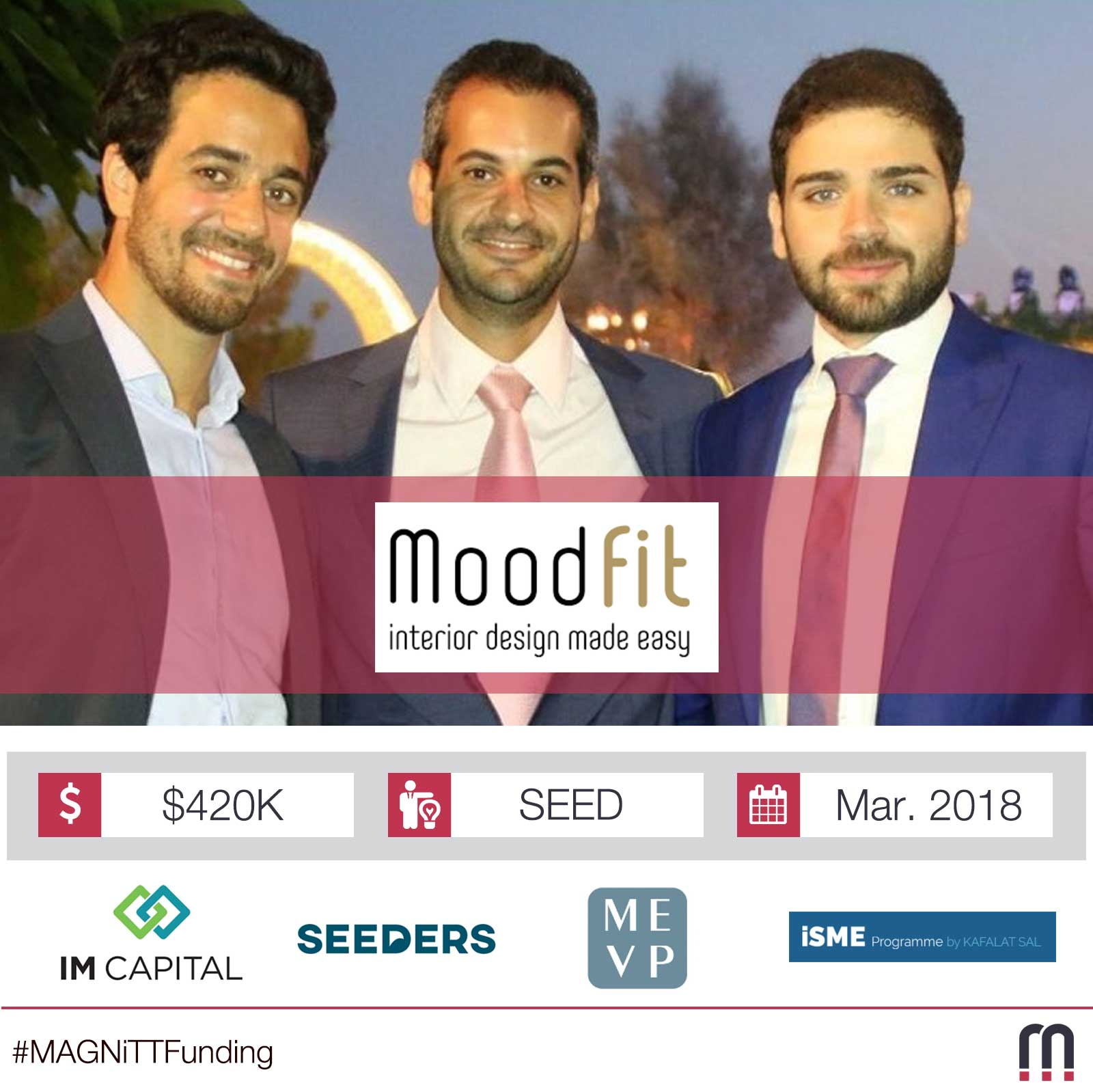Lebanon-based Moodfit, an Online Interior Design Platform, Secures Seed Round From Regional Investors