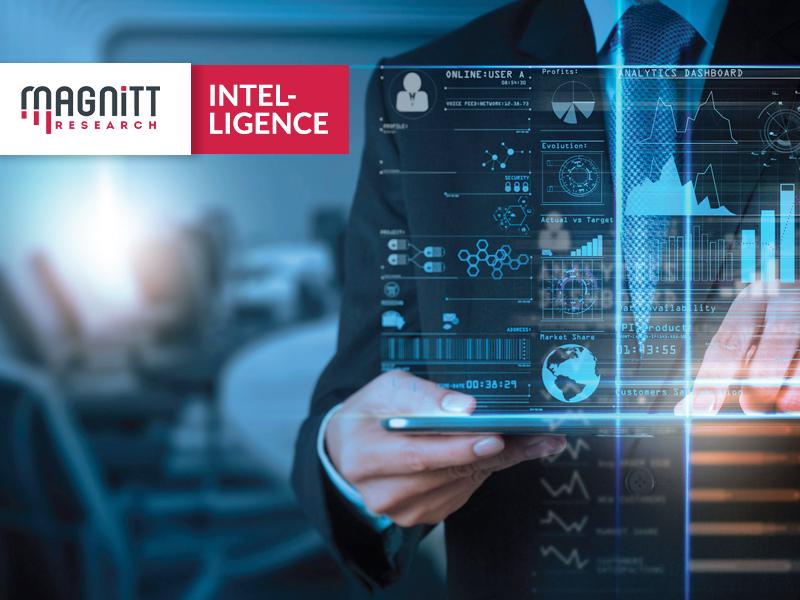 MAGNiTT Intelligence: 2020 YTD surpasses 2019 with $693M in funding