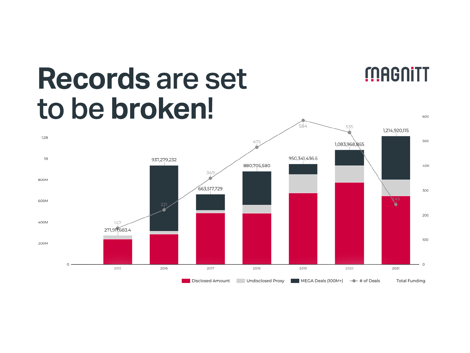 The 2021 MENA Sprint: Records are set to be broken!