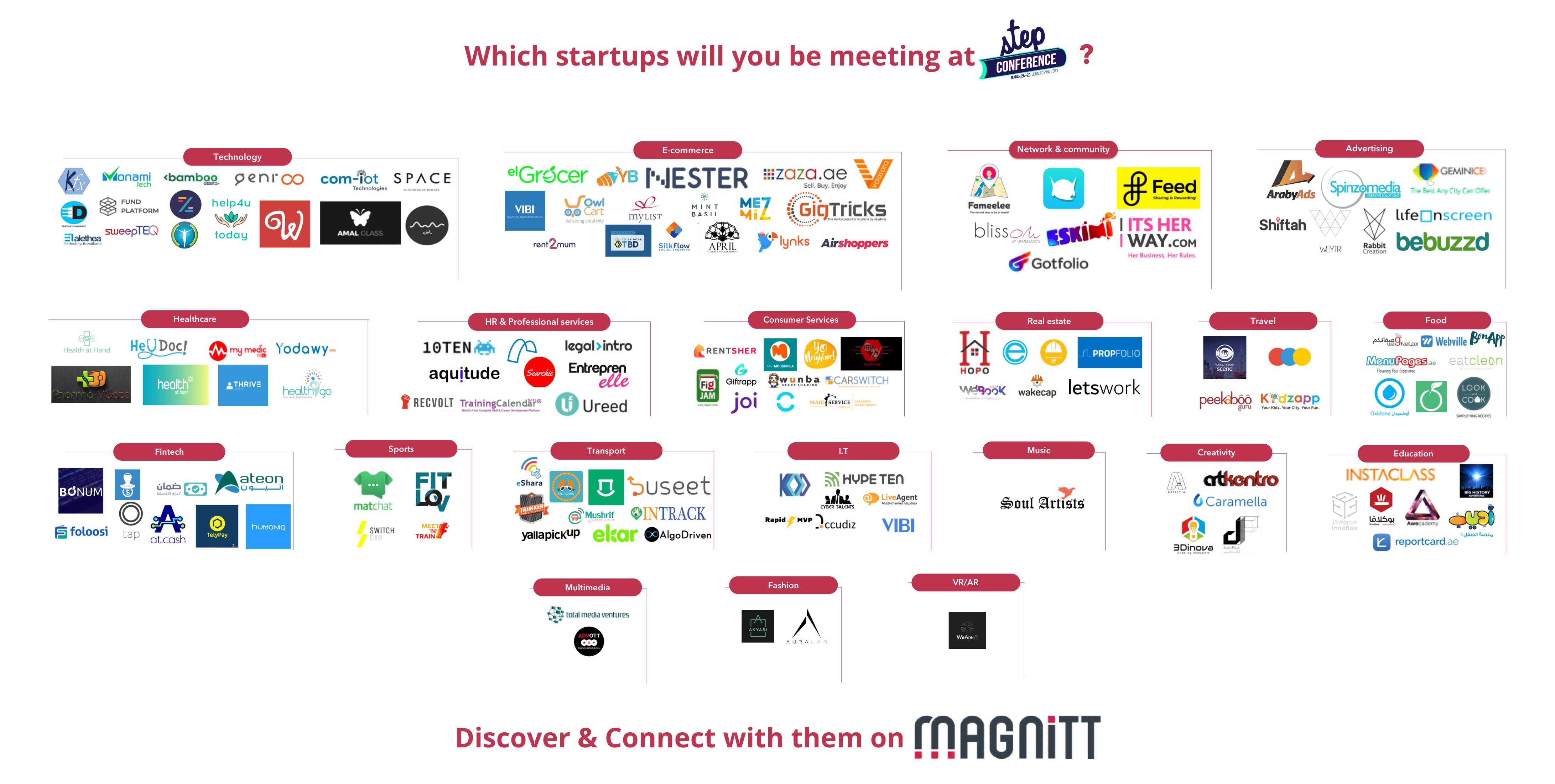Over 250 startups attending the Step Conference 2018 in Dubai this week. Who are they? Discover them on MAGNiTT!
