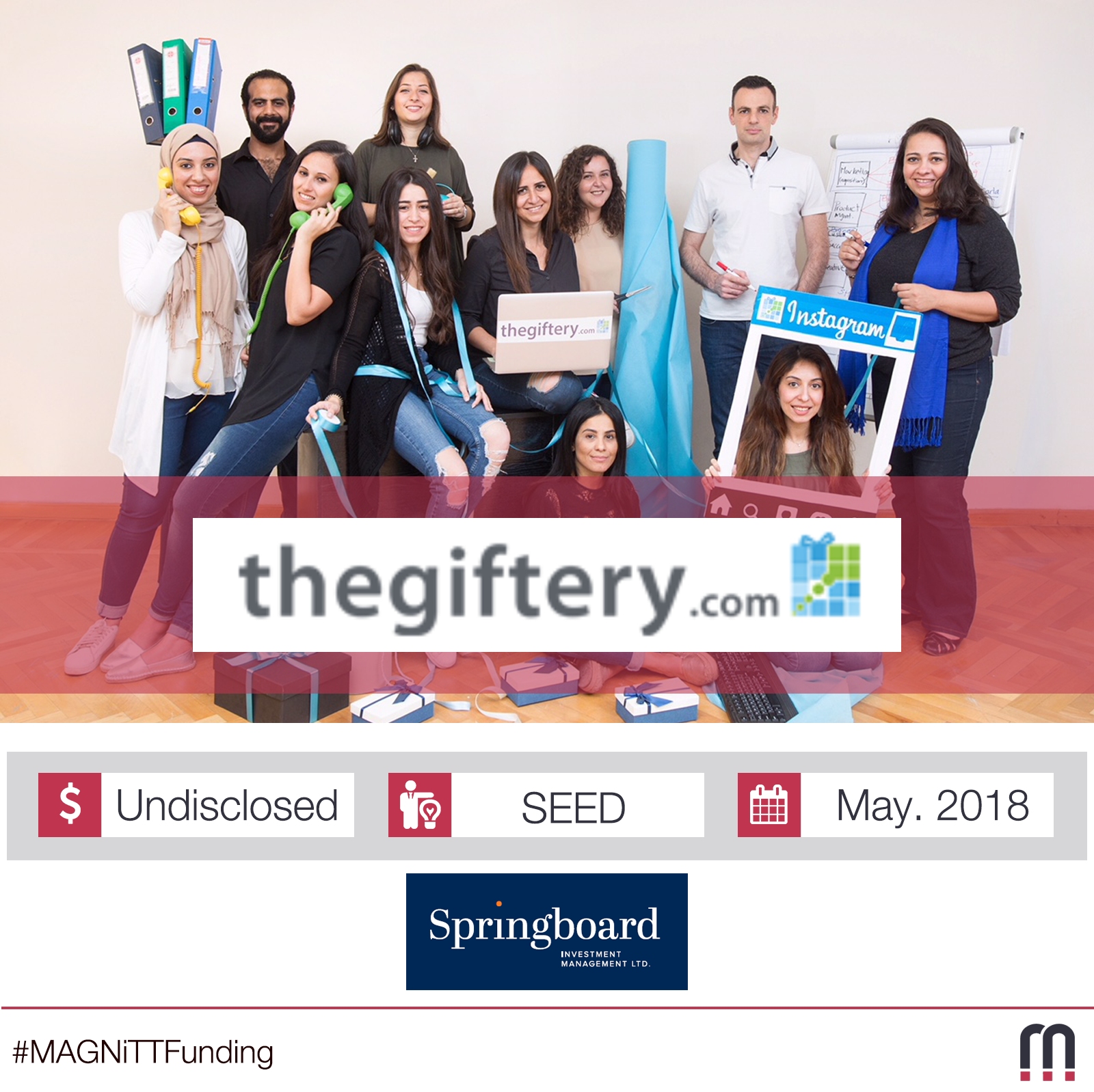 Egypt-based The Giftery successfully closes a SEED investment round