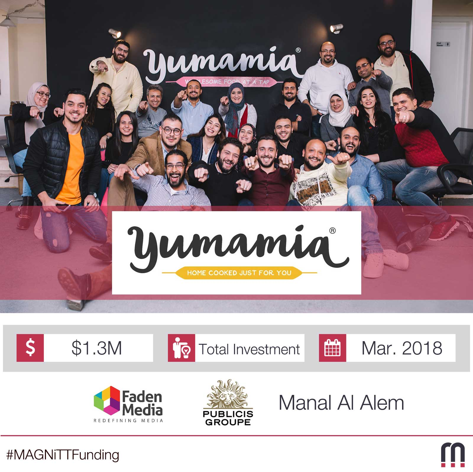 Egypt-based startup Yumamia receives follow on investment to raise $1.3m Series A